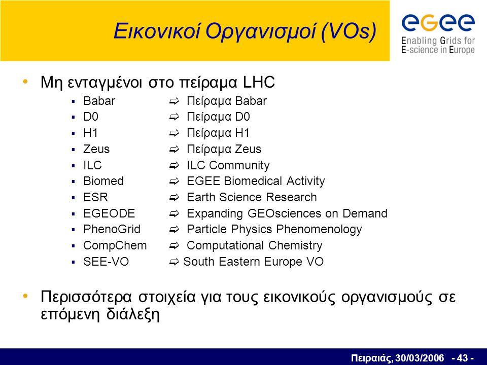 Πειραιάς, 30/03/2006 - 44 - To Grid Network infrastructure linking resource centres Operations, Support and training Collaboration Grid