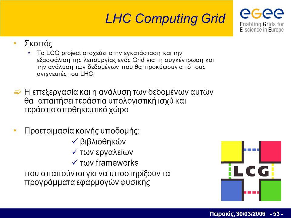 Πειραιάς, 30/03/2006 - 54 - Περιεχόμενα 1.Τι είναι το Grid .