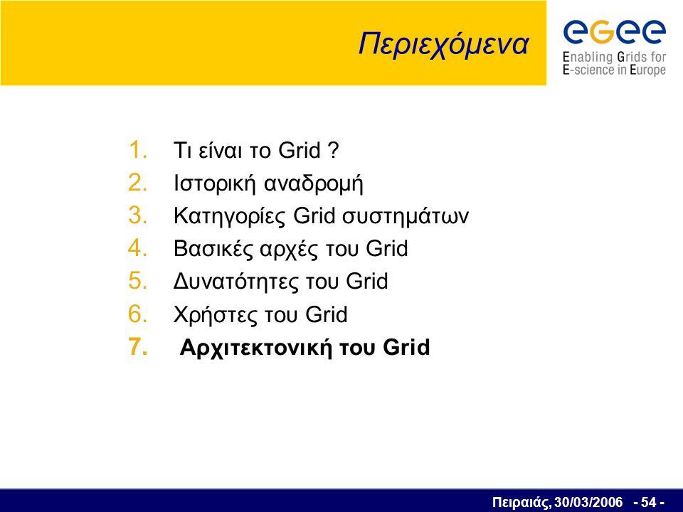 Πειραιάς, 30/03/2006 - 55 - Αρχιτεκτονική του Grid (1) Χρήστες – Εφαρμογές Grid Middleware Πόροι Δίκτυο Επίπεδο Δικτύου Επίπεδο Πόρων Επίπεδο Μεσσισμικου Επίπεδο Εφαρμογών