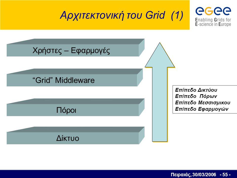 Πειραιάς, 30/03/2006 - 56 - Αρχιτεκτονική του Grid (2)
