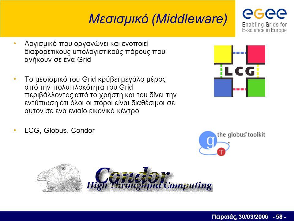 Πειραιάς, 30/03/2006 - 59 - Το Grid μεταφορικά …