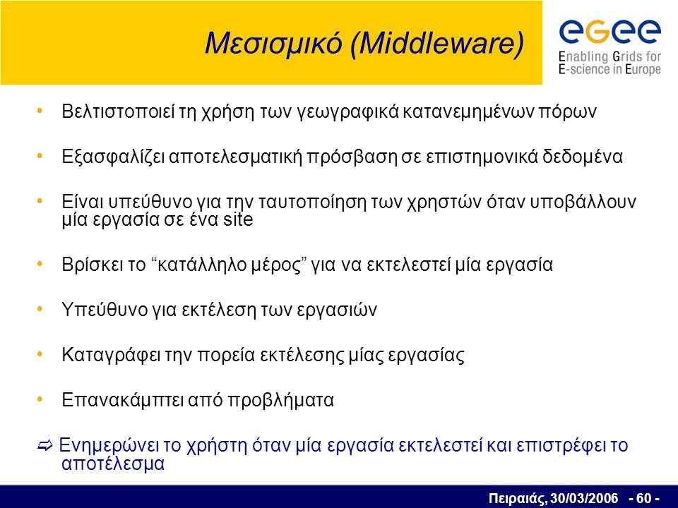 Πειραιάς, 30/03/2006 - 61 - Globus Toolkit Grid projectΠρωτόκολλα Υπηρεσίες Αναπτύσσεται από το Globus Alliance Λογισμικά εργαλεία για τη δημιουργία υπολογιστικών πλεγμάτων  Υποδομή ανοιχτού κώδικα που περιλαμβάνει πολλές υπηρεσίες που χρησιμοποιούνται για την ανάπτυξη εφαρμογών Grid που σχετίζονται με την ασφάλεια, την ανακάλυψη πόρων, την διαχείριση πόρων και την πρόσβαση σε δεδομένα Επιλογή υπηρεσιών ανάλογα με τις ανάγκες των σχεδιαστών των εφαρμογών GRAM, GSI, MDS, GRIS, GIIS, GridFTP, Replica Catalog, Replica Management System