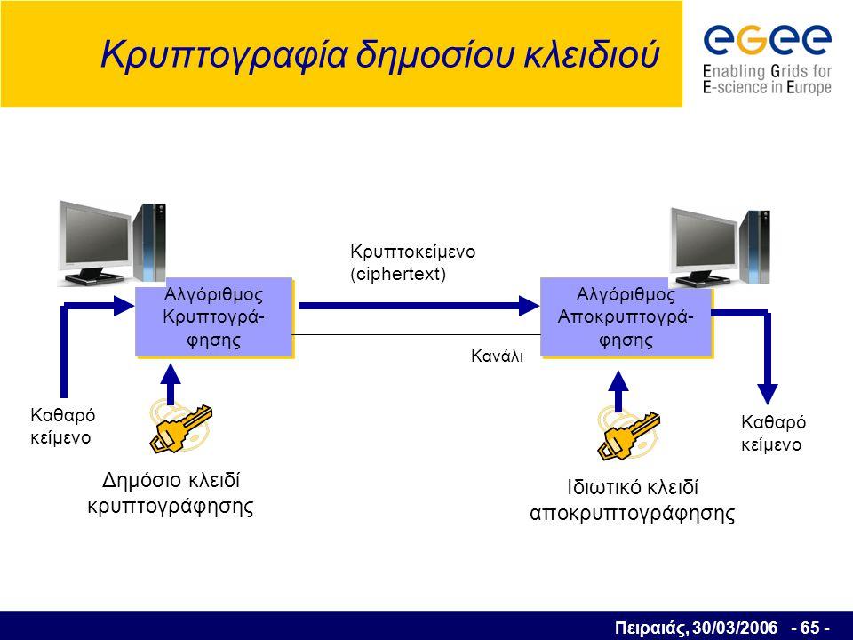 Πειραιάς, 30/03/2006 - 66 - Ψηφιακό πιστοποιητικό Χ.509 Κάθε οντότητα (χρήστης, υπολογιστικό μηχάνημα, άλλος πόρος) πρέπει να αποκτήσει ένα πιστοποιητικό Το πιστοποιητικό πρέπει να περιλαμβάνει πληροφορίες, όπως την ημερομηνία λήξης του, την Αρχή Πιστοποίησης από την οποία υπογράφηκε, το δημόσιο κλειδί του κατόχου και ένα θέμα Το θέμα του πιστοποιητικού (DN) προσδιορίζει μοναδικά τον κάτοχο του στο Grid και αποτελείται από τα εξής πεδία: C = Χώρα του κατόχου O = Οργανισμός του κατόχου OU = Τμήμα του οργανισμού στο οποίο ανήκει ο κάτοχος CN = Όνομα του χρήστη ή του πόρου