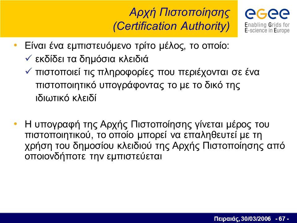 Πειραιάς, 30/03/2006 - 68 - Πιστοποιητικό από Αρχή Πιστοποίησης Αλγόριθμος κρυπτογράφησης Πιστοποιητικό Δημόσιο κλειδί Αρχής Πιστοποίησης Αρχή Πιστοποίησης (CA) Xρήστης