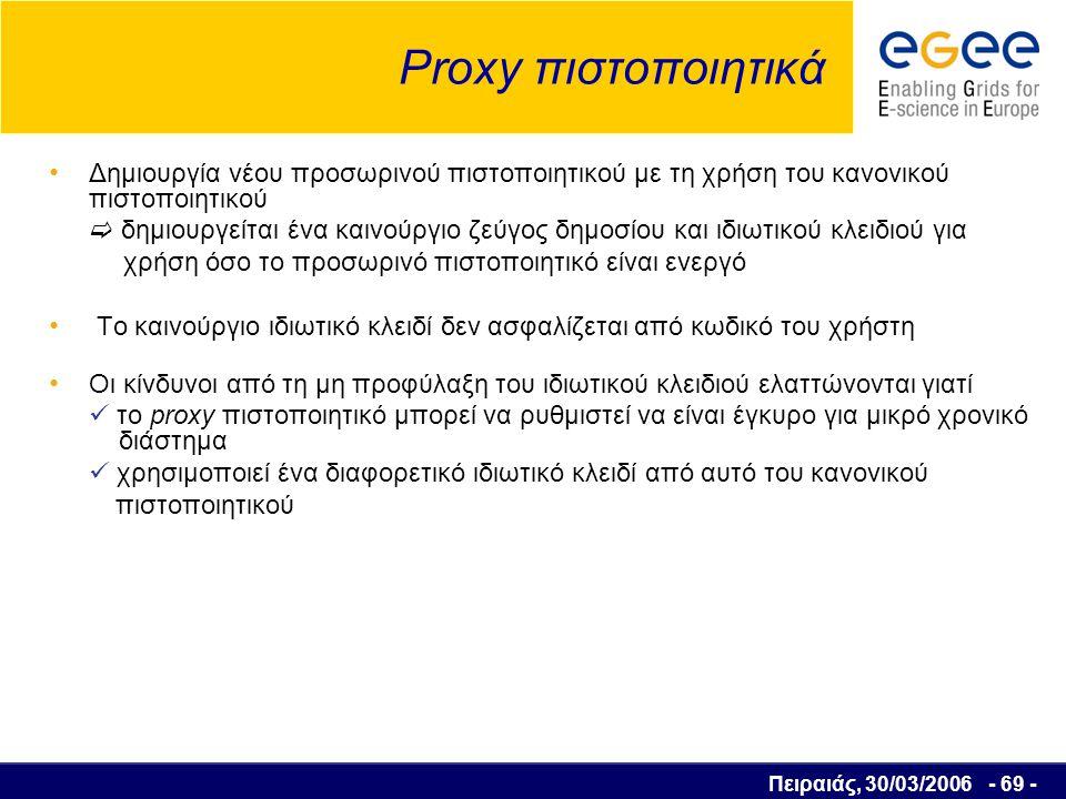 Πειραιάς, 30/03/2006 - 70 - Resource Broker Λαμβάνει τις εντολές χρηστών για την υποβολή μίας εργασίας Εξετάζει τους καταλόγους πληροφοριών για να βρει τους κατάλληλους υπολογιστικούς πόρους για την εκτέλεση της εργασίας UI RB WN CE WN SE Υποβολή εργασίας