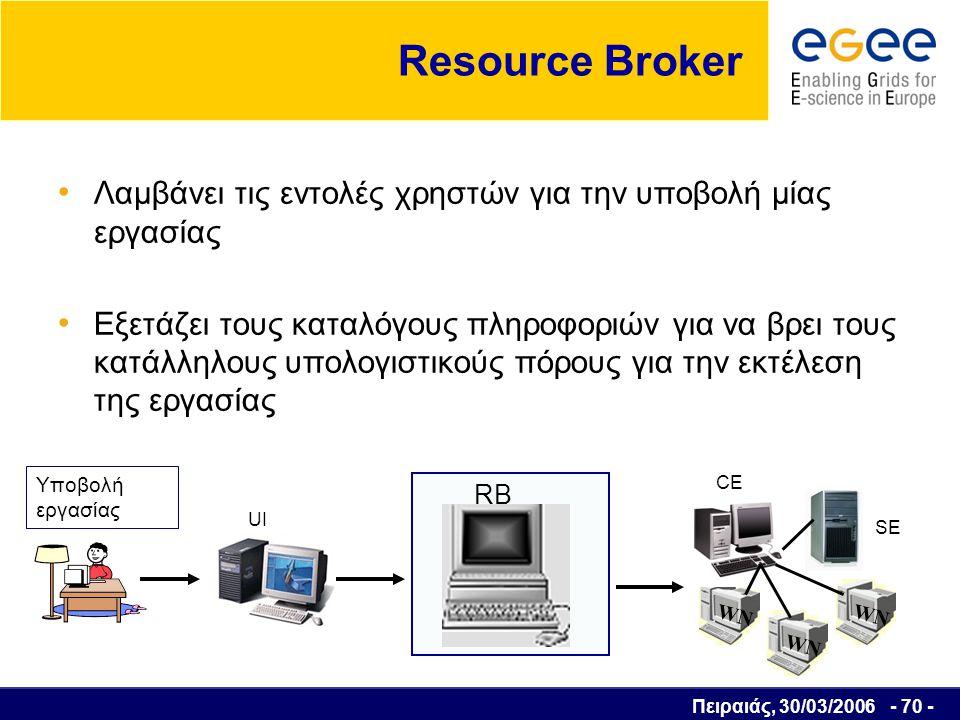 Πειραιάς, 30/03/2006 - 71 - Computing Element Grid interface Διαχειρίζεται μία φάρμα ομογενών υπολογιστικών κόμβων τα οποία ονομάζονται Worker Nodes Εκτελεί τις βασικές συναρτήσεις των ουρών αναμονής Χρησιμοποιείται για την υποβολή των εργασιών για εκτέλεση στα Worker nodes Παρακολουθεί την κατάσταση εκτέλεσης μίας εργασίας UI RB WN CE WN  Κάθε τόπος (site) που αποτελεί μέρος του LCG-2 Grid διαθέτει ένα ή περισσότερα CE και μία φάρμα από WNs που ανήκουν σε αυτό SE