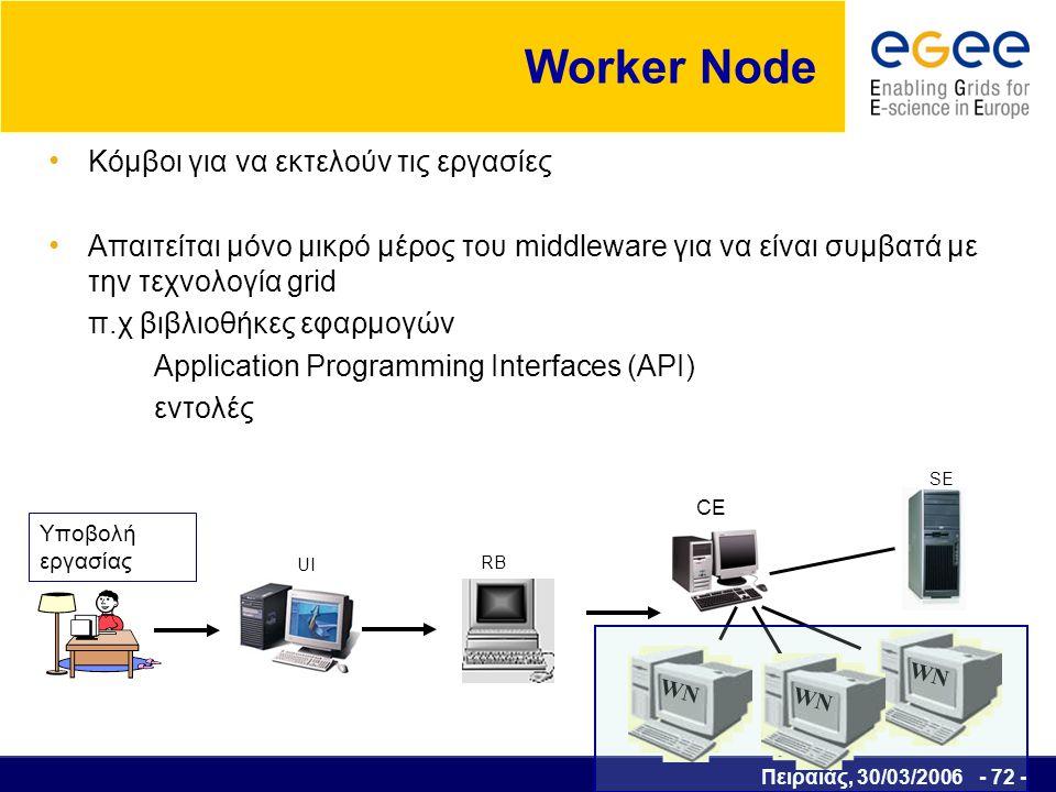 Πειραιάς, 30/03/2006 - 73 - Storage Element Πρόσβαση και υπηρεσίες σε αποθηκευτικούς χώρους (μπορεί να ελέγχει απλούς εξυπηρετητές δίσκων, συστάδες δίσκων ή συστήματα μαζικής αποθήκευσης (Mass Storage Systems - MSS)) Κάθε τόπος (site) που αποτελεί μέρος του LCG-2 Grid έχει ένα ή περισσότερα Storage Element διαθέσιμα UI RB WN CE WN SE Υποβολή εργασίας