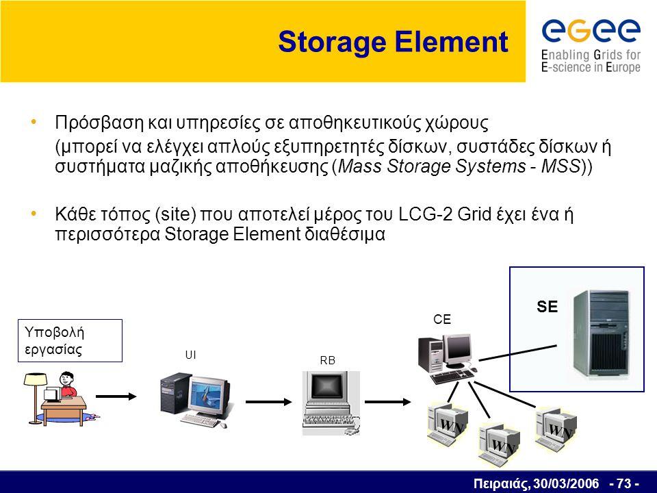 Πειραιάς, 30/03/2006 - 74 - Information Service (IS) Παρέχει πληροφορίες σχετικά με τους υπολογιστικούς πόρους και την κατάσταση στην οποία βρίσκονται  Αυτές οι πληροφορίες είναι απαραίτητες για τη λειτουργία μίας υποδομής πλέγματος.