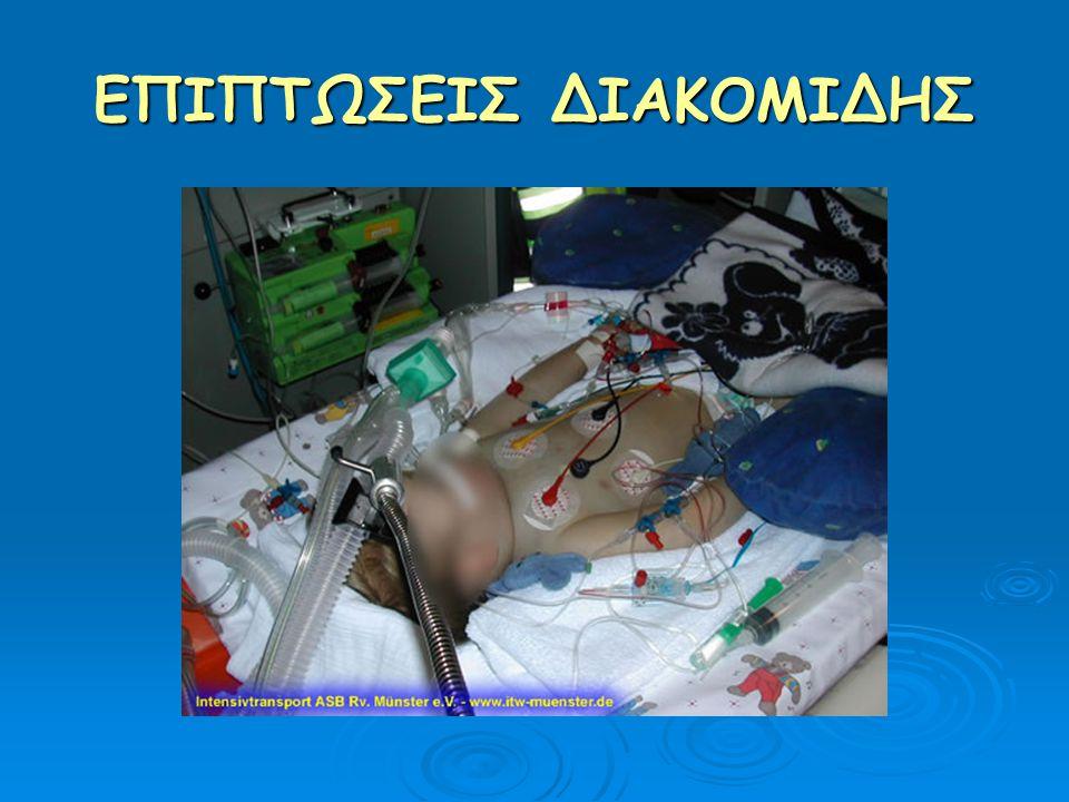 α) Κυκλοφορικό Σύστημα μεταβολές A.Π μεταβολές A.Π αρρυθμίες (ταχυκαρδία) αρρυθμίες (ταχυκαρδία) καρδιακή ανακοπή καρδιακή ανακοπή πνευμονικό οίδημα πνευμονικό οίδημα β) Αναπνευστικό σύστημα μεταβολές αναπν.