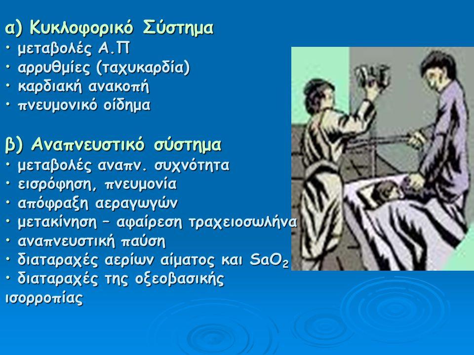 γ) Επιπτώσεις από άλλα συστήματα  αύξηση της ενδοκράνιας πίεσης  πόνος  έμετος  υποθερμία  αιμορραγία δ) Ατυχήματα σχετιζόμενα με τον εξοπλισμό  αποσύνδεση- δυσλειτουργία φορητού αναπνευστήρα  αποσύνδεση ενδοφλέβιων ή άλλων καθετήρων  διακοπή λειτουργίας συσκευών (μηχανική βλάβη, πτώση τάσεως ρεύματος / μπαταριών)  διακοπή οξυγονοθεραπείας