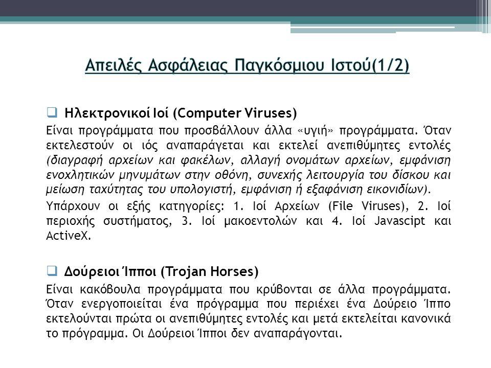  Ηλεκτρονικοί Ιοί (Computer Viruses) Είναι προγράμματα που προσβάλλουν άλλα «υγιή» προγράμματα. Όταν εκτελεστούν οι ιός αναπαράγεται και εκτελεί ανεπ