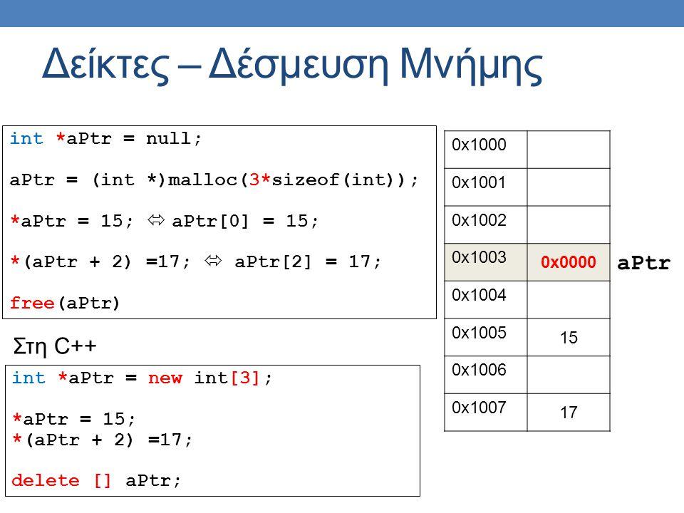 int *aPtr = null; aPtr = (int *)malloc(3*sizeof(int)); *aPtr = 15;  aPtr[0] = 15; *(aPtr + 2) =17;  aPtr[2] = 17; free(aPtr) Δείκτες – Δέσμευση Μνήμης 0x1000 0x1001 0x1002 0x1003 0x0000 0x1004 0x1005 15 0x1006 0x1007 17 aPtr int *aPtr = new int[3]; *aPtr = 15; *(aPtr + 2) =17; delete [] aPtr; Στη C++