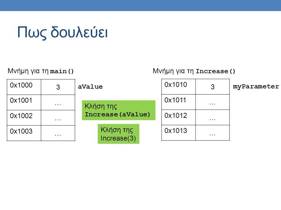 Πως δουλεύει 0x1000 3 0x1001 … 0x1002 … 0x1003 … aValue Μνήμη για τη main() 0x1010 3 0x1011 … 0x1012 … 0x1013 … myParameter Μνήμη για τη Increase() Κλήση της Increase(3) Κλήση της Increase(aValue)