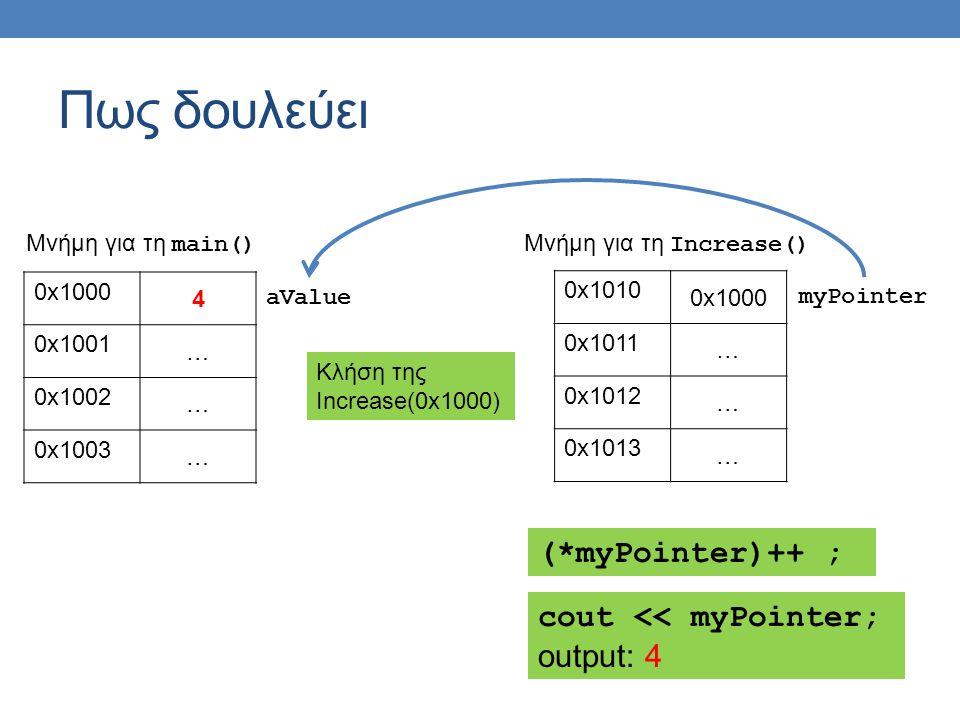 Πως δουλεύει 0x1000 4 0x1001 … 0x1002 … 0x1003 … aValue Μνήμη για τη main() 0x1010 0x1000 0x1011 … 0x1012 … 0x1013 … myPointer Μνήμη για τη Increase() Κλήση της Increase(0x1000) (*myPointer)++ ; cout << myPointer; output: 4