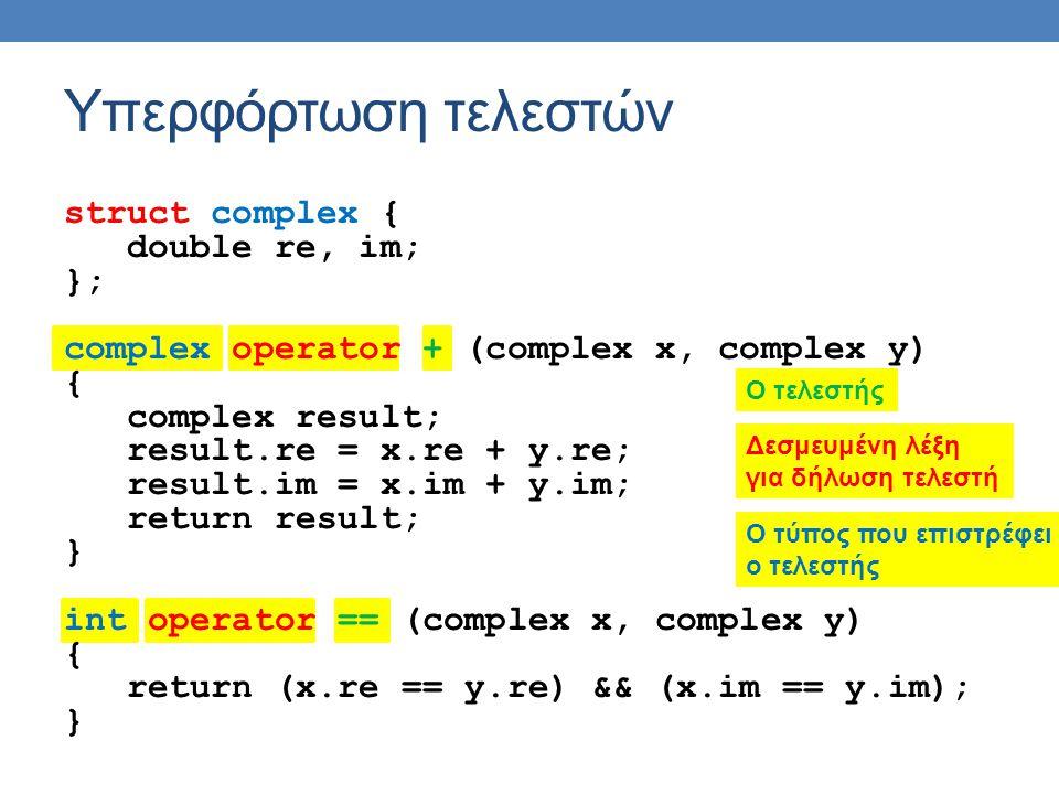 Υπερφόρτωση τελεστών Ο τελεστής Δεσμευμένη λέξη για δήλωση τελεστή Ο τύπος που επιστρέφει ο τελεστής struct complex { double re, im; }; complex operator + (complex x, complex y) { complex result; result.re = x.re + y.re; result.im = x.im + y.im; return result; } int operator == (complex x, complex y) { return (x.re == y.re) && (x.im == y.im); }