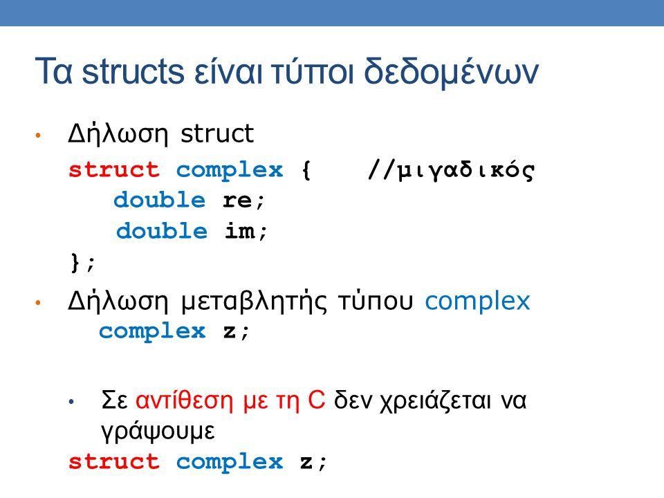 Τα structs είναι τύποι δεδομένων Δήλωση struct struct complex {//μιγαδικός double re; double im; }; Δήλωση μεταβλητής τύπου complex complex z; Σε αντίθεση με τη C δεν χρειάζεται να γράψουμε struct complex z;