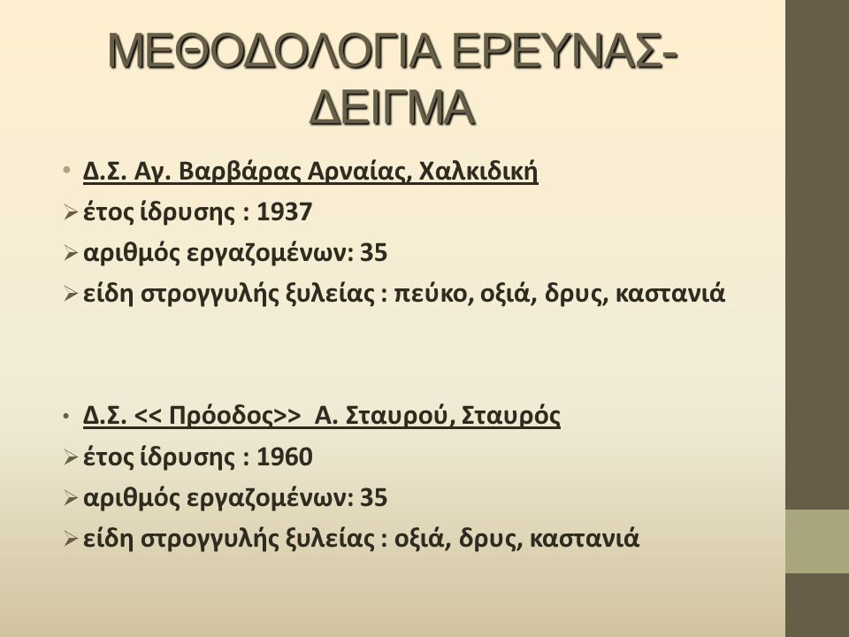 ΜΕΘΟΔΟΛΟΓΙΑ ΕΡΕΥΝΑΣ- ΔΕΙΓΜΑ Δ.Σ. Αγ. Βαρβάρας Αρναίας, Χαλκιδική  έτος ίδρυσης : 1937  αριθμός εργαζομένων: 35  είδη στρογγυλής ξυλείας : πεύκο, οξ