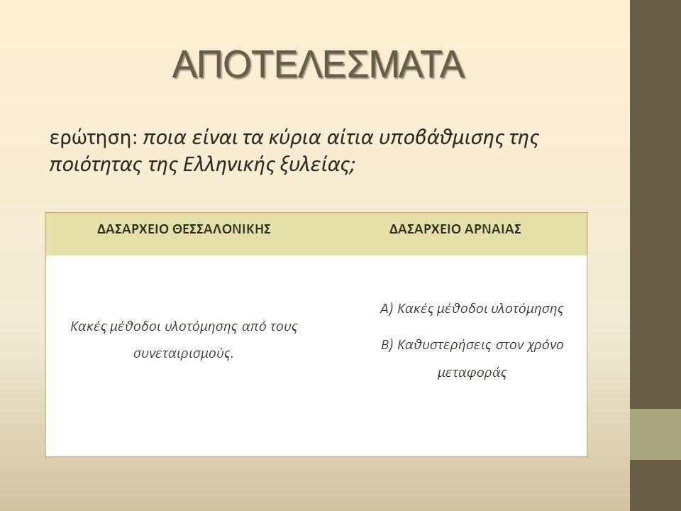 ΑΠΟΤΕΛΕΣΜΑΤΑ ερώτηση: ποια είναι τα κύρια αίτια υποβάθμισης της ποιότητας της Ελληνικής ξυλείας; ΔΑΣΑΡΧΕΙΟ ΘΕΣΣΑΛΟΝΙΚΗΣΔΑΣΑΡΧΕΙΟ ΑΡΝΑΙΑΣ Κακές μέθοδοι