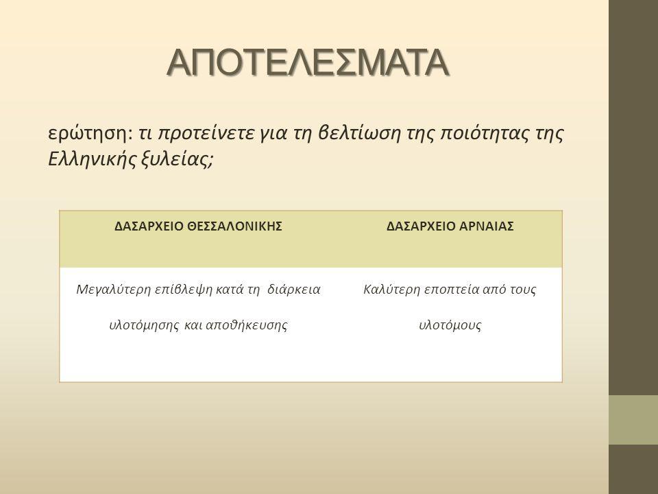 ΑΠΟΤΕΛΕΣΜΑΤΑ ερώτηση: τι προτείνετε για τη βελτίωση της ποιότητας της Ελληνικής ξυλείας; ΔΑΣΑΡΧΕΙΟ ΘΕΣΣΑΛΟΝΙΚΗΣΔΑΣΑΡΧΕΙΟ ΑΡΝΑΙΑΣ Μεγαλύτερη επίβλεψη κ