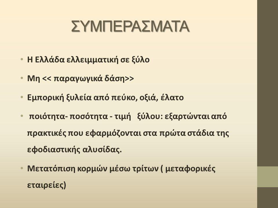 ΣΥΜΠΕΡΑΣΜΑΤΑ Η Ελλάδα ελλειμματική σε ξύλο Μη > Εμπορική ξυλεία από πεύκο, οξιά, έλατο ποιότητα- ποσότητα - τιμή ξύλου: εξαρτώνται από πρακτικές που ε