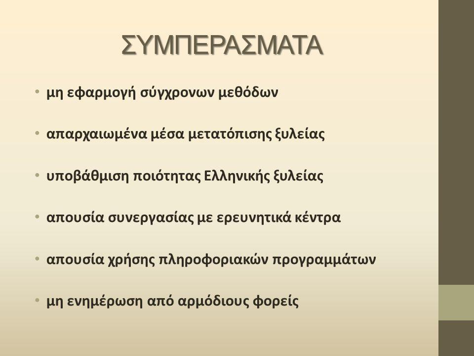 ΣΥΜΠΕΡΑΣΜΑΤΑ μη εφαρμογή σύγχρονων μεθόδων απαρχαιωμένα μέσα μετατόπισης ξυλείας υποβάθμιση ποιότητας Ελληνικής ξυλείας απουσία συνεργασίας με ερευνητ