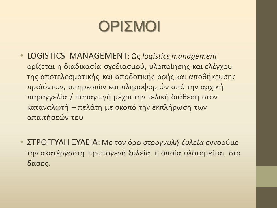 ΟΡΙΣΜΟΙ LOGISTICS MANAGEMENT : Ως logistics management ορίζεται η διαδικασία σχεδιασμού, υλοποίησης και ελέγχου της αποτελεσματικής και αποδοτικής ροή