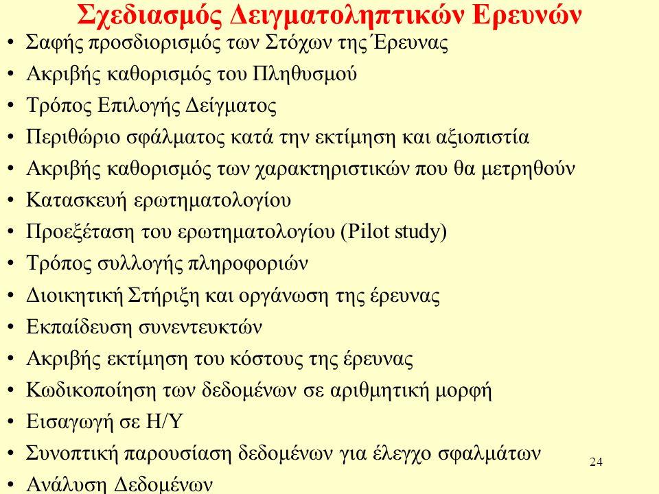 24 Σχεδιασμός Δειγματοληπτικών Ερευνών Σαφής προσδιορισμός των Στόχων της Έρευνας Ακριβής καθορισμός του Πληθυσμού Τρόπος Επιλογής Δείγματος Περιθώριο