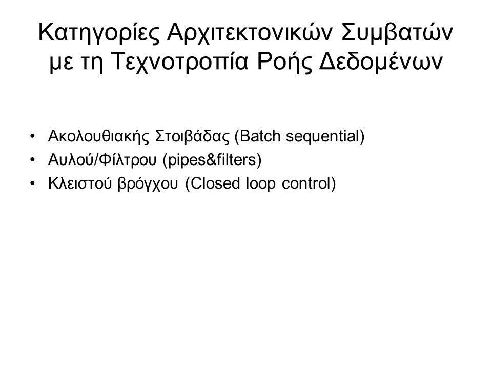 Κατηγορίες Αρχιτεκτονικών Συμβατών με τη Τεχνοτροπία Ροής Δεδομένων Ακολουθιακής Στοιβάδας (Batch sequential) Αυλού/Φίλτρου (pipes&filters) Κλειστού βρόγχου (Closed loop control)