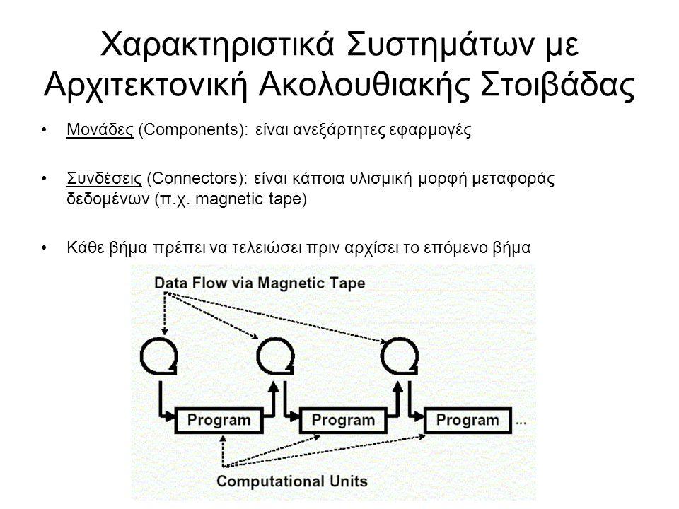 Χαρακτηριστικά Συστημάτων με Αρχιτεκτονική Ακολουθιακής Στοιβάδας Mονάδες (Components): είναι ανεξάρτητες εφαρμογές Συνδέσεις (Connectors): είναι κάποια υλισμική μορφή μεταφοράς δεδομένων (π.χ.