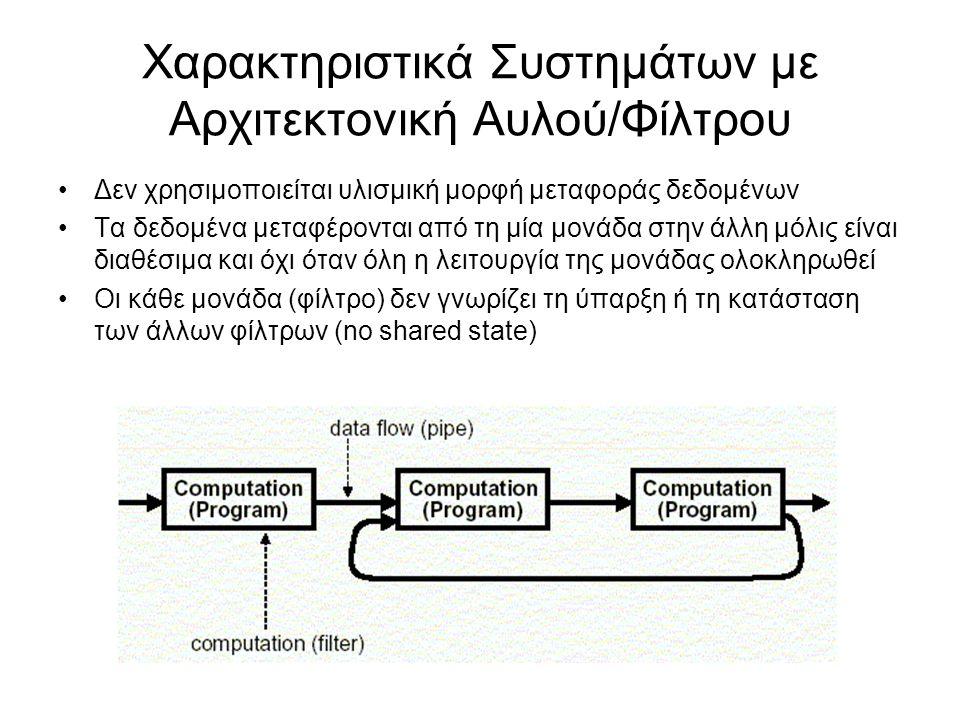 Χαρακτηριστικά Συστημάτων με Αρχιτεκτονική Αυλού/Φίλτρου Δεν χρησιμοποιείται υλισμική μορφή μεταφοράς δεδομένων Τα δεδομένα μεταφέρονται από τη μία μονάδα στην άλλη μόλις είναι διαθέσιμα και όχι όταν όλη η λειτουργία της μονάδας ολοκληρωθεί Οι κάθε μονάδα (φίλτρο) δεν γνωρίζει τη ύπαρξη ή τη κατάσταση των άλλων φίλτρων (no shared state)