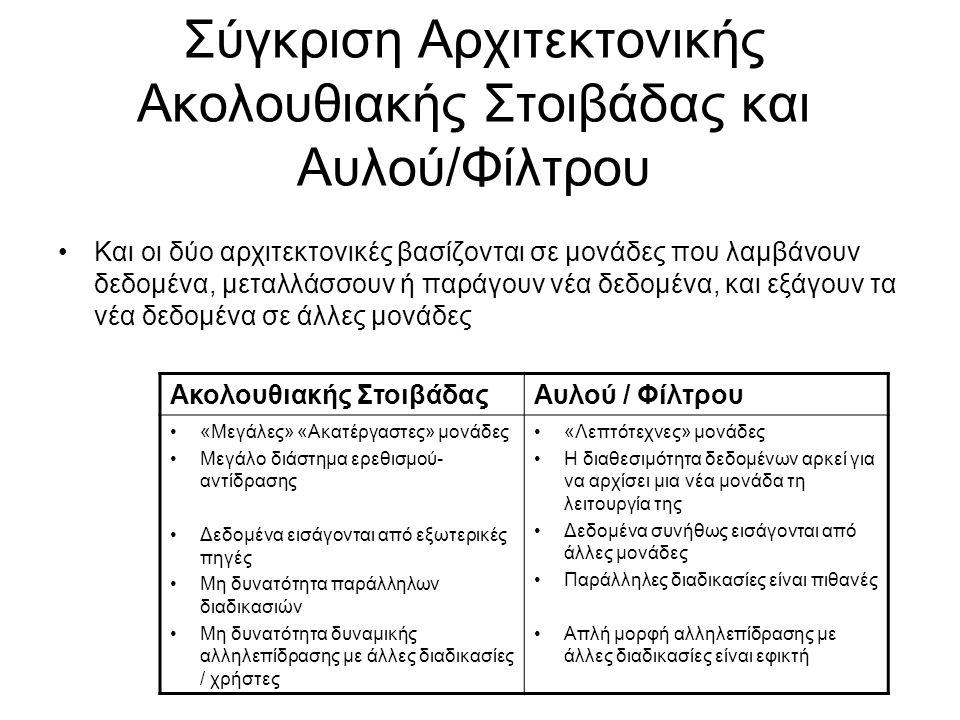 Σύγκριση Αρχιτεκτονικής Ακολουθιακής Στοιβάδας και Αυλού/Φίλτρου Και οι δύο αρχιτεκτονικές βασίζονται σε μονάδες που λαμβάνουν δεδομένα, μεταλλάσσουν ή παράγουν νέα δεδομένα, και εξάγουν τα νέα δεδομένα σε άλλες μονάδες Ακολουθιακής ΣτοιβάδαςΑυλού / Φίλτρου «Μεγάλες» «Ακατέργαστες» μονάδες Μεγάλο διάστημα ερεθισμού- αντίδρασης Δεδομένα εισάγονται από εξωτερικές πηγές Μη δυνατότητα παράλληλων διαδικασιών Μη δυνατότητα δυναμικής αλληλεπίδρασης με άλλες διαδικασίες / χρήστες «Λεπτότεχνες» μονάδες Η διαθεσιμότητα δεδομένων αρκεί για να αρχίσει μια νέα μονάδα τη λειτουργία της Δεδομένα συνήθως εισάγονται από άλλες μονάδες Παράλληλες διαδικασίες είναι πιθανές Απλή μορφή αλληλεπίδρασης με άλλες διαδικασίες είναι εφικτή