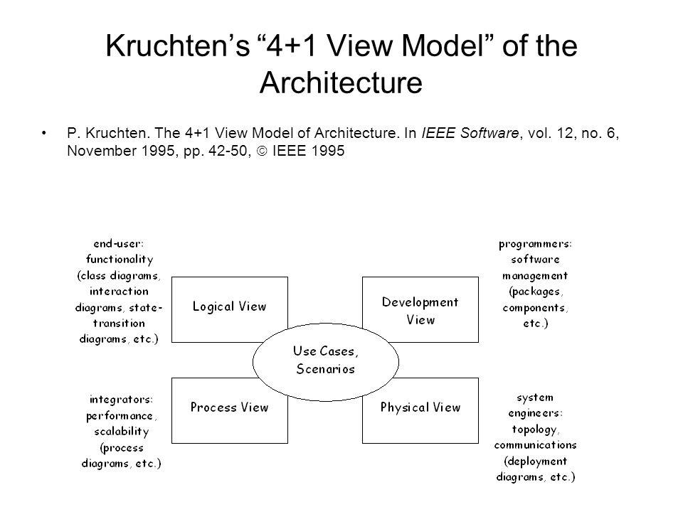 Αρχιτεκτονική Τεχνοτροπία (Architectural Style) Όπως αναφέραμε παραπάνω η αρχιτεκτονική του συστήματος αποτελείται από –Από μονάδες (υποσυστήματα / ψηφίδες - Components): ορίζουν και υλοποιούν τις λειτουργίες του συστήματος –Από συνδέσεις ανάμεσα στις μονάδες (Connectors): ορίζουν και υλοποιούν τις σχέσεις αλληλεπίδρασης ανάμεσα στα υποσυστήματα / ψηφίδες Μια αρχιτεκτονική τεχνοτροπία (architectural style) ορίζει μια οικογένεια από αρχιτεκτονικές που έχουν –Κοινή τοπολογία –Σημασιολογικούς περιορισμούς –Κοινό λεξιλόγιο για τα components και τα connectors