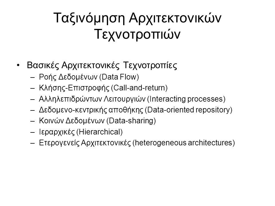 Ταξινόμηση Αρχιτεκτονικών Τεχνοτροπιών Βασικές Αρχιτεκτονικές Τεχνοτροπίες –Ροής Δεδομένων (Data Flow) –Κλήσης-Επιστροφής (Call-and-return) –Αλληλεπιδρώντων Λειτουργιών (Interacting processes) –Δεδομενο-κεντρικής αποθήκης (Data-oriented repository) –Κοινών Δεδομένων (Data-sharing) –Ιεραρχικές (Hierarchical) –Ετερογενείς Αρχιτεκτονικές (heterogeneous architectures)