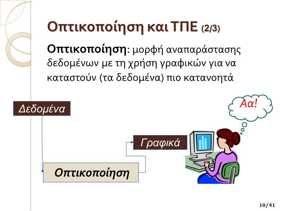 Οπτικοποίηση και ΤΠΕ ( 2 / 3 ) Οπτικοποίηση : μορφή αναπαράστασης δεδομένων με τη χρήση γραφικών για να καταστούν ( τα δεδομένα ) πιο κατανοητά Δεδομέ