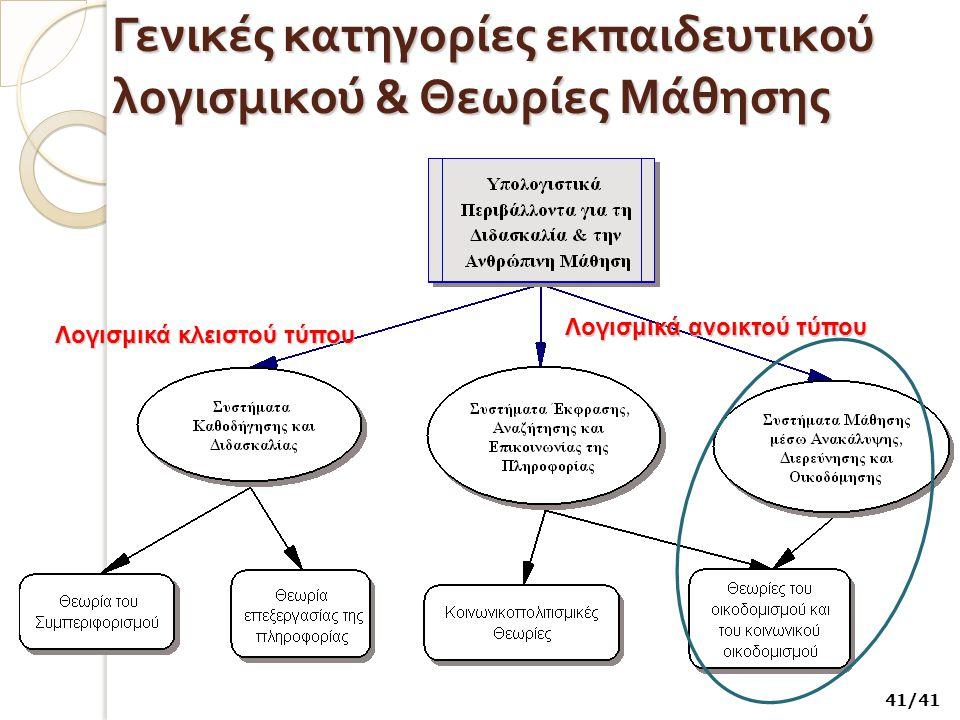 Γενικές κατηγορίες εκπαιδευτικού λογισμικού & Θεωρίες Μάθησης Λογισμικά κλειστού τύπου Λογισμικά ανοικτού τύπου 41/41