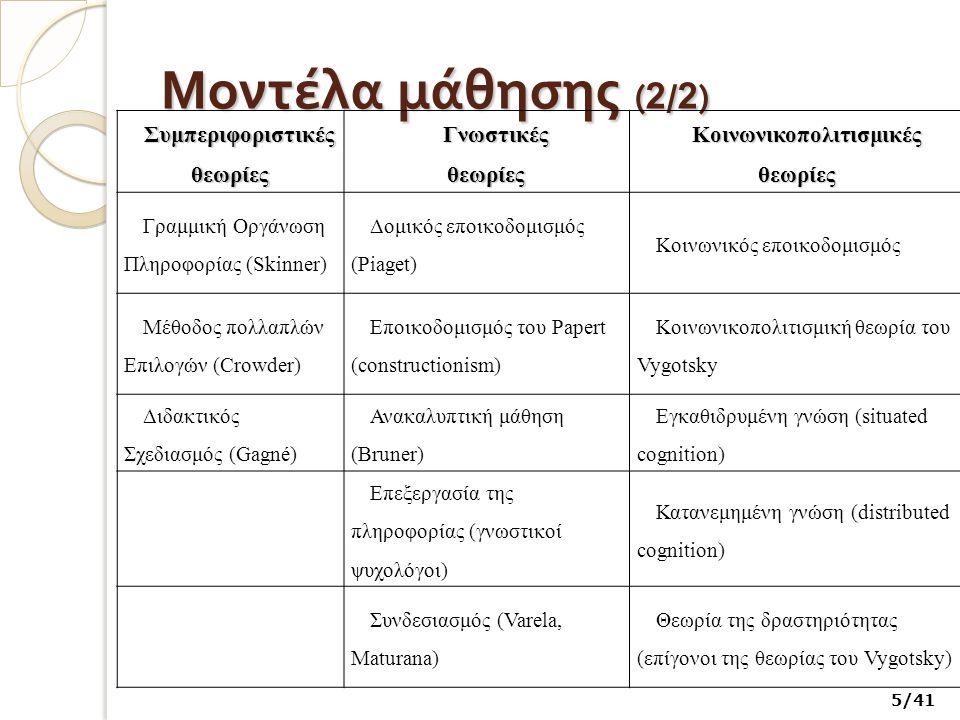 Μοντέλα μάθησης ( 2 / 2 ) Συμπεριφοριστικές θεωρίες Γνωστικές θεωρίες Κοινωνικοπολιτισμικές θεωρίες Γραμμική Οργάνωση Πληροφορίας (Skinner) Δομικός επ