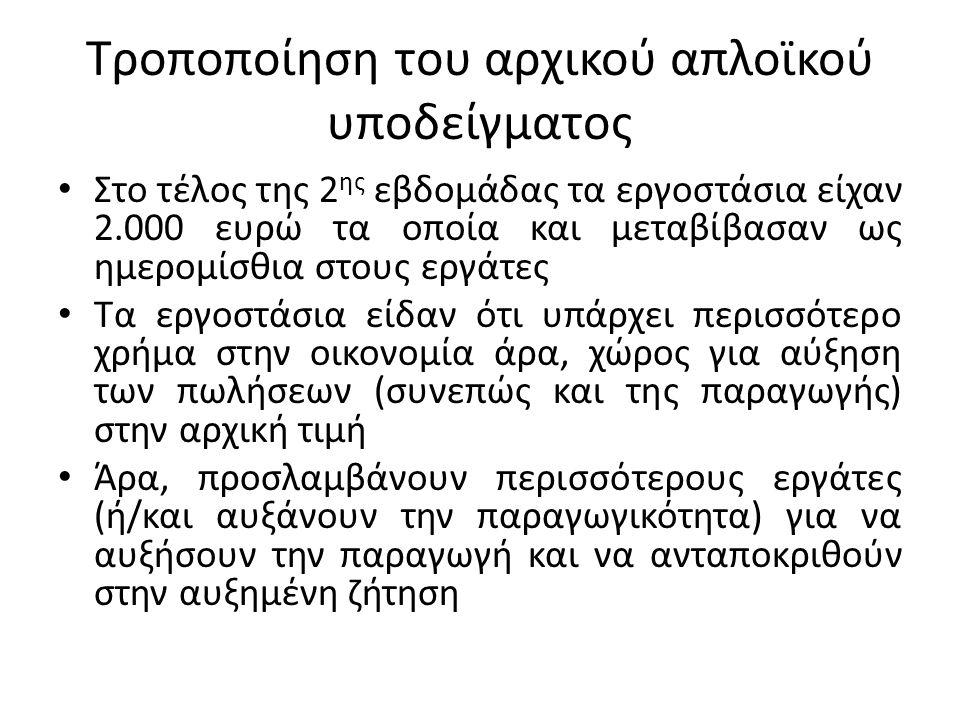 Τροποποίηση του αρχικού απλοϊκού υποδείγματος Στο τέλος της 2 ης εβδομάδας τα εργοστάσια είχαν 2.000 ευρώ τα οποία και μεταβίβασαν ως ημερομίσθια στου