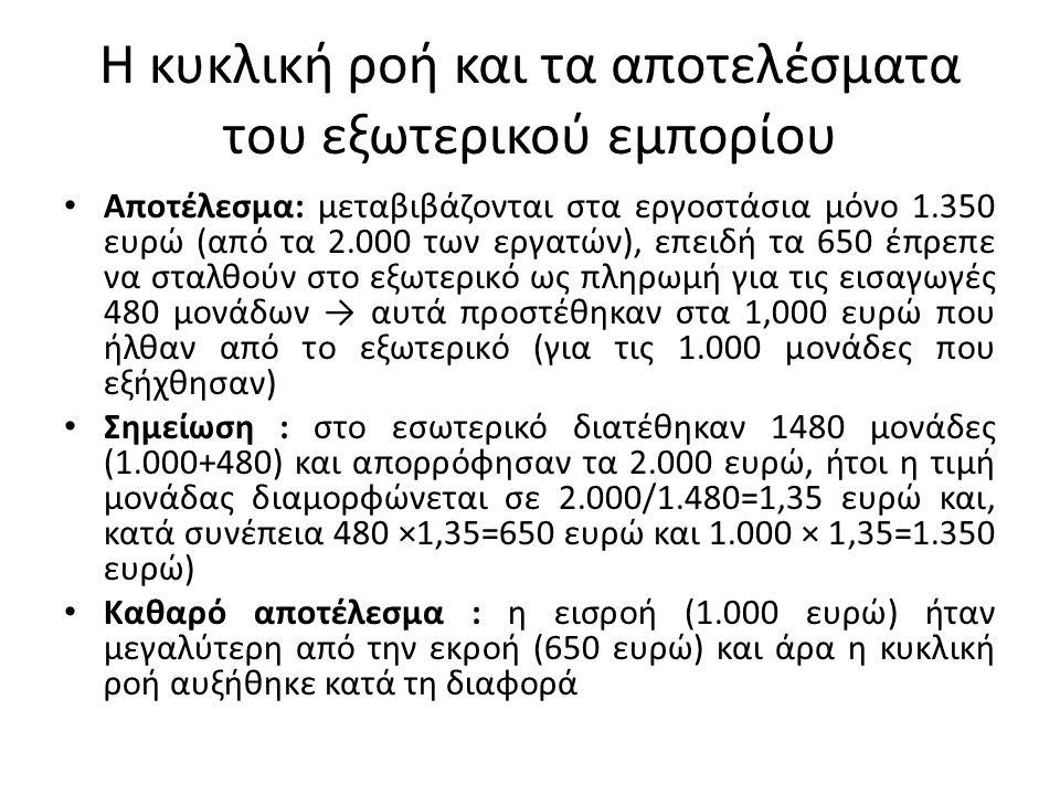 Η κυκλική ροή και τα αποτελέσματα του εξωτερικού εμπορίου Αποτέλεσμα: μεταβιβάζονται στα εργοστάσια μόνο 1.350 ευρώ (από τα 2.000 των εργατών), επειδή