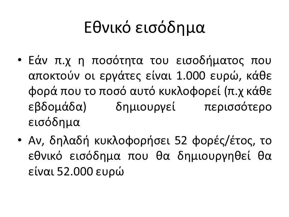 Εθνικό εισόδημα Εάν π.χ η ποσότητα του εισοδήματος που αποκτούν οι εργάτες είναι 1.000 ευρώ, κάθε φορά που το ποσό αυτό κυκλοφορεί (π.χ κάθε εβδομάδα)