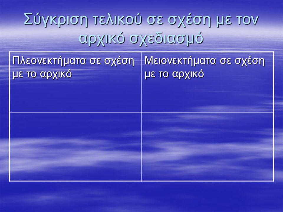 Σύγκριση τελικού σε σχέση με τον αρχικό σχεδιασμό Πλεονεκτήματα σε σχέση με το αρχικό Μειονεκτήματα σε σχέση με το αρχικό