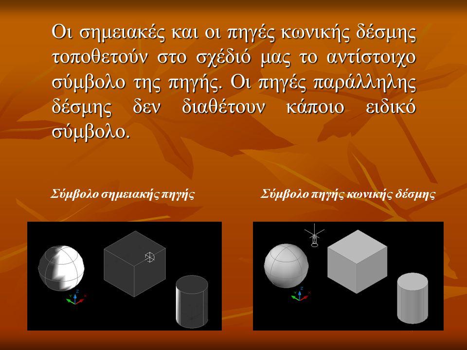 Οι σημειακές και οι πηγές κωνικής δέσμης τοποθετούν στο σχέδιό μας το αντίστοιχο σύμβολο της πηγής. Οι πηγές παράλληλης δέσμης δεν διαθέτουν κάποιο ει