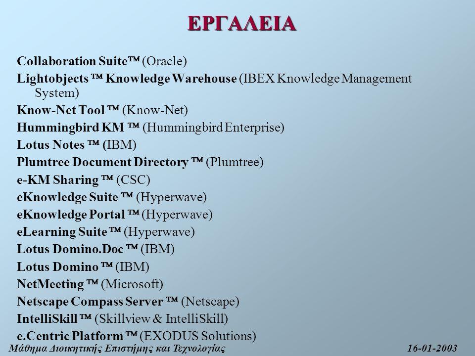 ΕΡΓΑΛΕΙΑ Collaboration Suite  (Oracle) Lightobjects  Knowledge Warehouse (IBEX Knowledge Management System) Know-Net Tool  (Know-Net) Hummingbird K