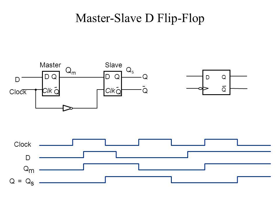 D Q Q D Clock Q m QQ s = DQ Q MasterSlave D Clock Q Q DQ Q QmQm QsQs Clk Master-Slave D Flip-Flop