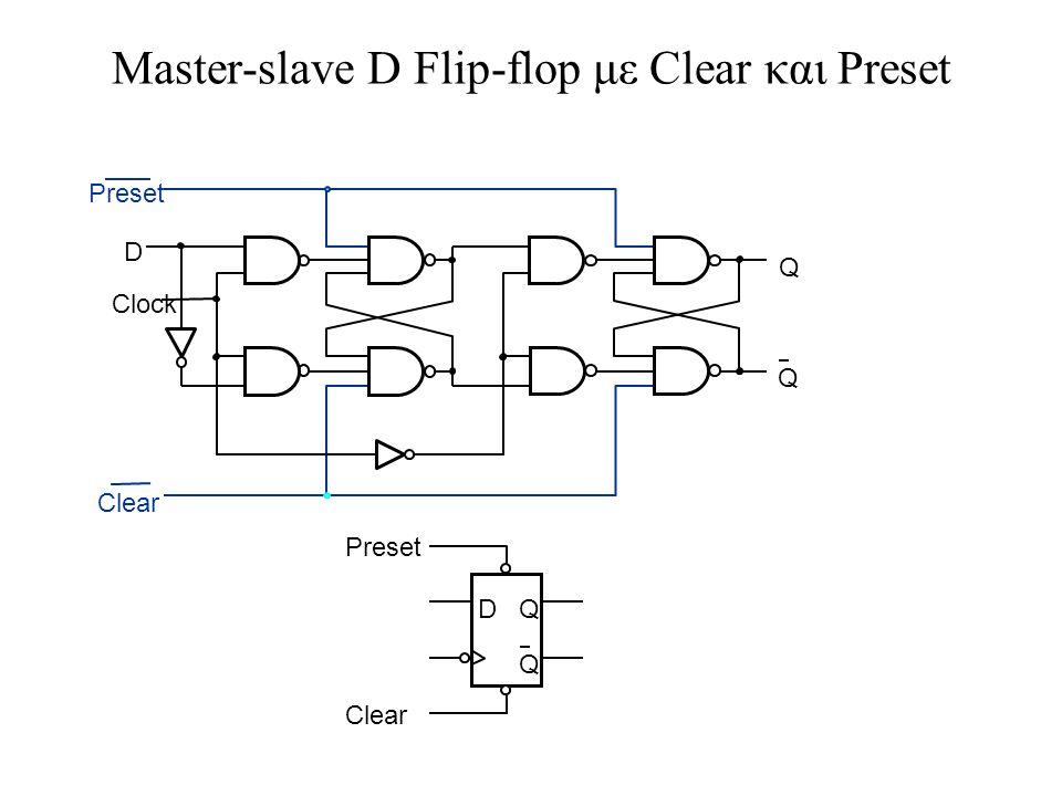 Q Q D Clock D Q Q Preset Clear Preset Master-slave D Flip-flop με Clear και Preset