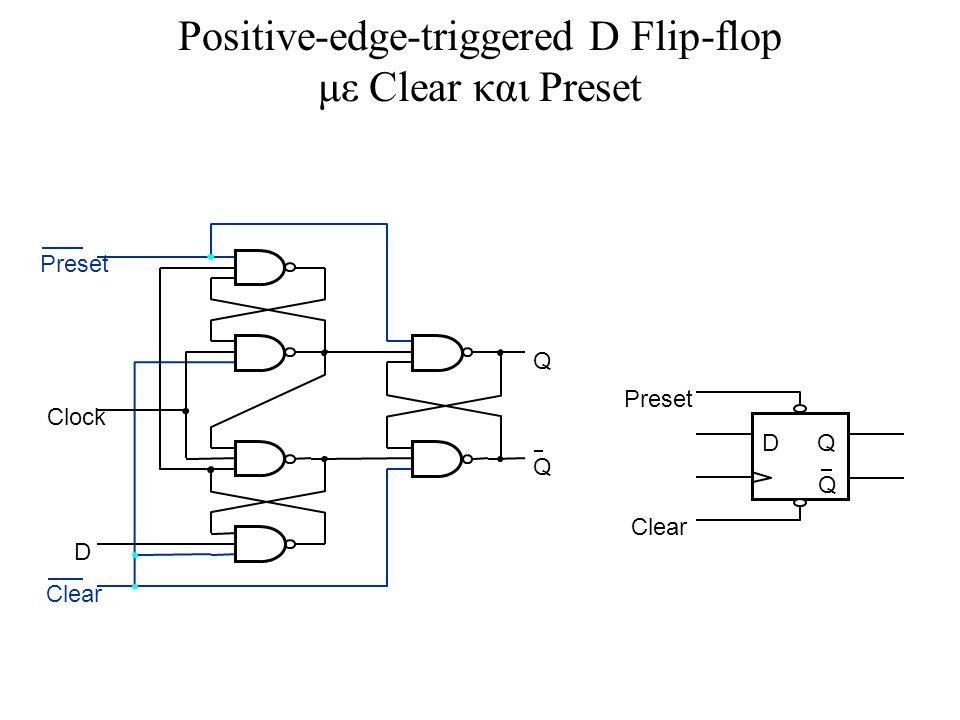 Preset Clear D Q Q D Clock Q Q Clear Preset Positive-edge-triggered D Flip-flop με Clear και Preset