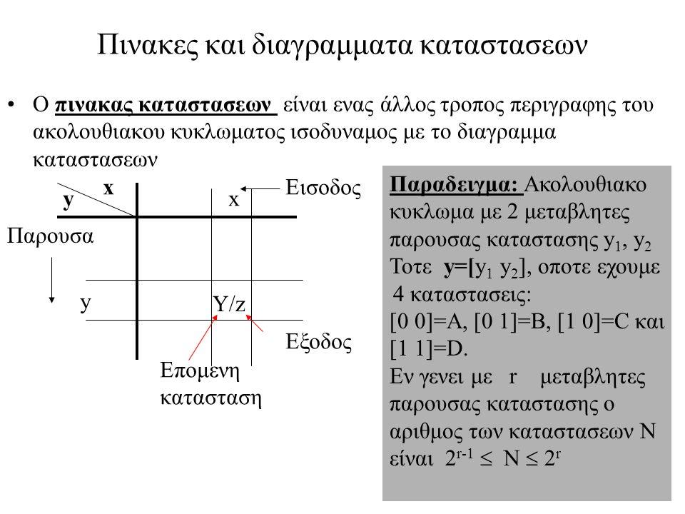 Πινακες και διαγραμματα καταστασεων Ο πινακας καταστασεων είναι ενας άλλος τροπος περιγραφης του ακολουθιακου κυκλωματος ισοδυναμος με το διαγραμμα κα