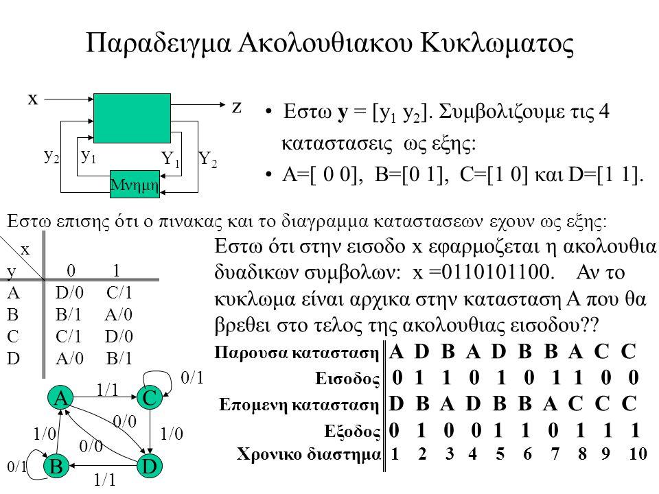 Παραδειγμα Ακολουθιακου Κυκλωματος Μνημη x z Y 1 Y 2 y 2 y 1 Εστω y = [y 1 y 2 ]. Συμβολιζουμε τις 4 καταστασεις ως εξης: Α=[ 0 0], Β=[0 1], C=[1 0] κ