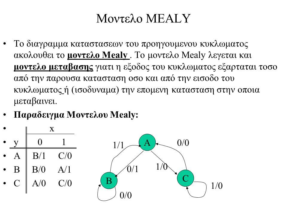 Μοντελο MEALY Το διαγραμμα καταστασεων του προηγουμενου κυκλωματος ακολουθει το μοντελο Mealy. To μοντελο Mealy λεγεται και μοντελο μεταβασης γιατι η