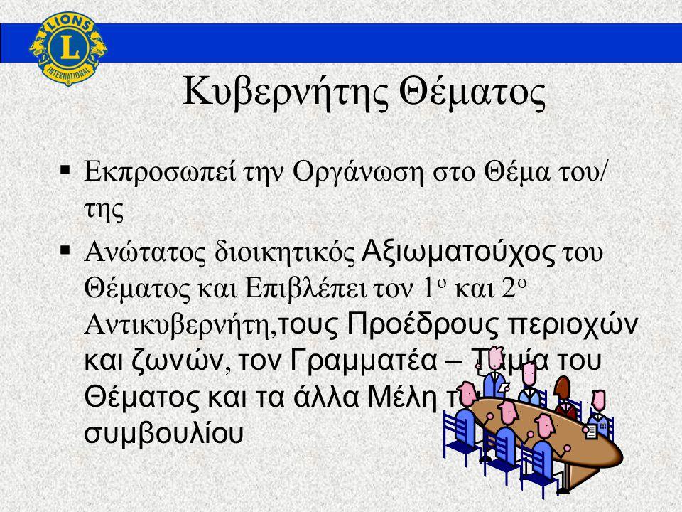 Κυβερνήτης Θέματος  Εκπροσωπεί την Οργάνωση στο Θέμα του/ της  Ανώτατος διοικητικός Αξιωματούχος του Θέματος και Επιβλέπει τον 1 ο και 2 ο Αντικυβερνήτη, τους Προέδρους περιοχών και ζωνών, τον Γραμματέα – Ταμία του Θέματος και τα άλλα Μέλη του συμβουλίου