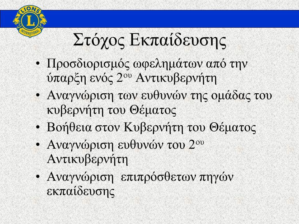 Στόχος Εκπαίδευσης Προσδιορισμός ωφελημάτων από την ύπαρξη ενός 2 ου Αντικυβερνήτη Αναγνώριση των ευθυνών της ομάδας του κυβερνήτη του Θέματος Βοήθεια στον Κυβερνήτη του Θέματος Αναγνώριση ευθυνών του 2 ου Αντικυβερνήτη Αναγνώριση επιπρόσθετων πηγών εκπαίδευσης